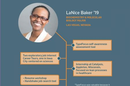 LaNice Baker '19 career graphic