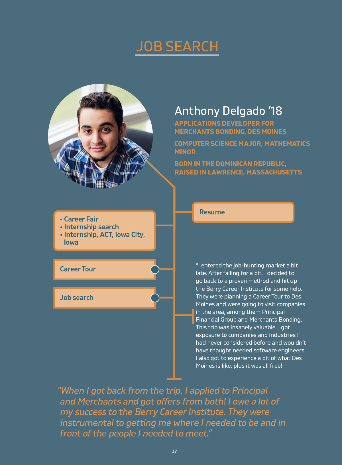 Anthony Delgado '18: Job search