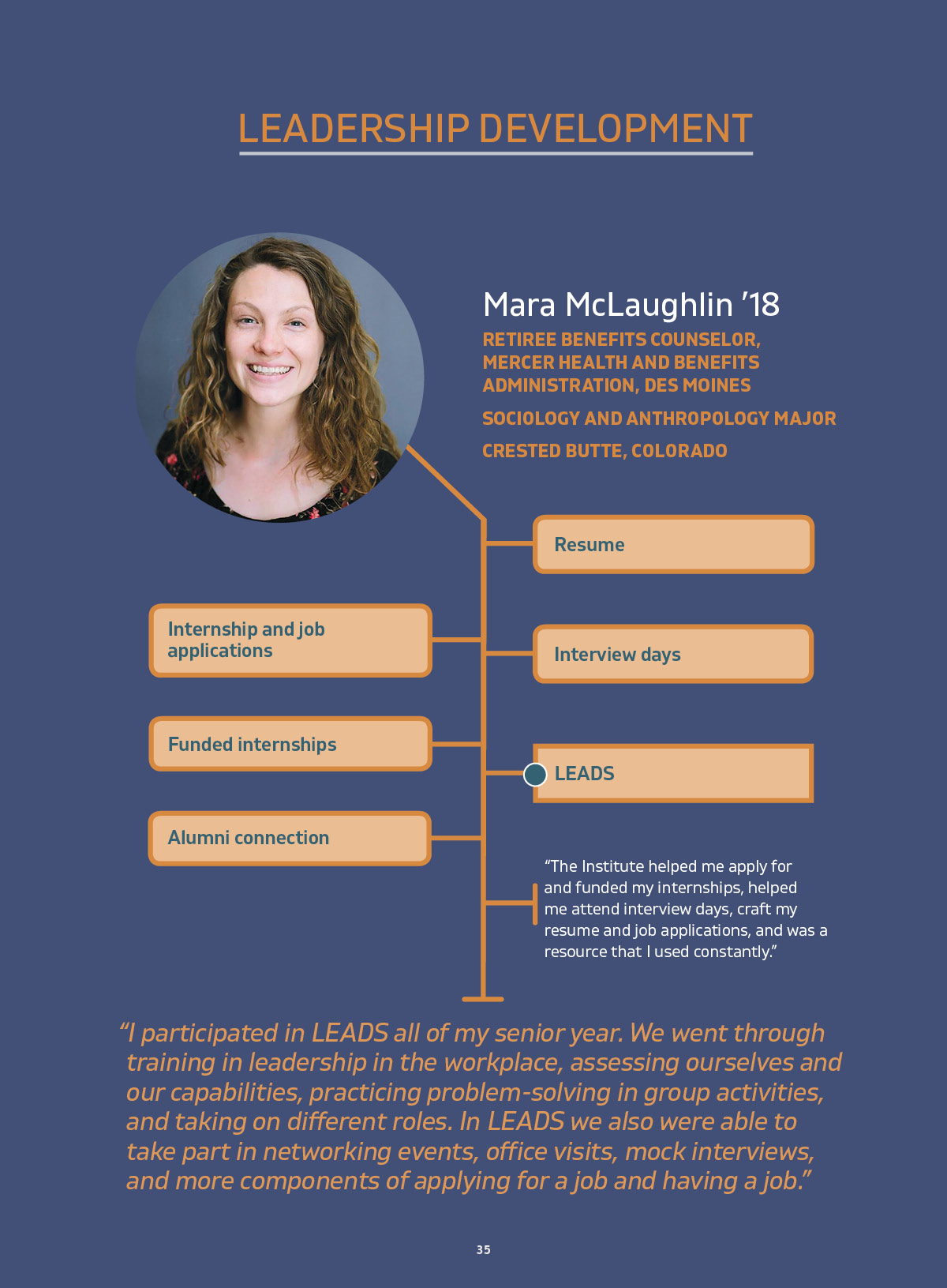Mara McLaughlin '18 career graphic