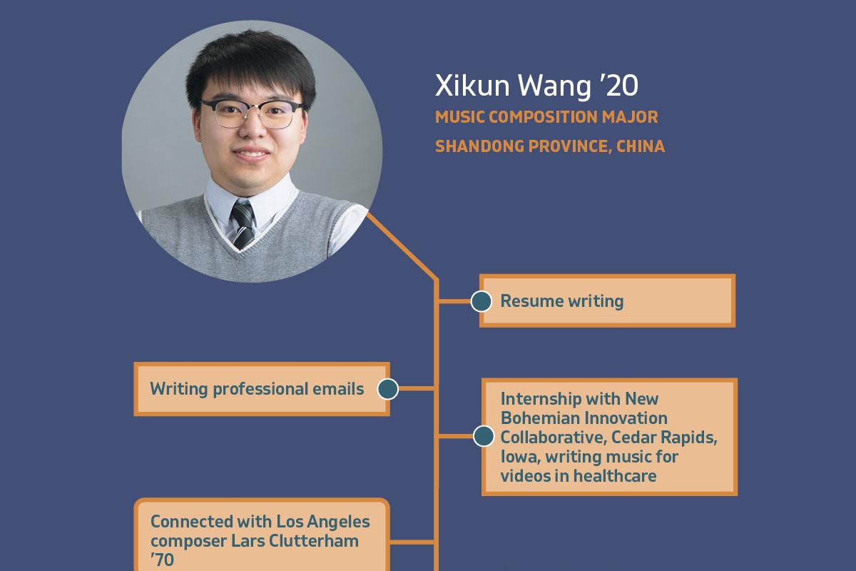 Xikun Wang '20: Job & Internship Preparation