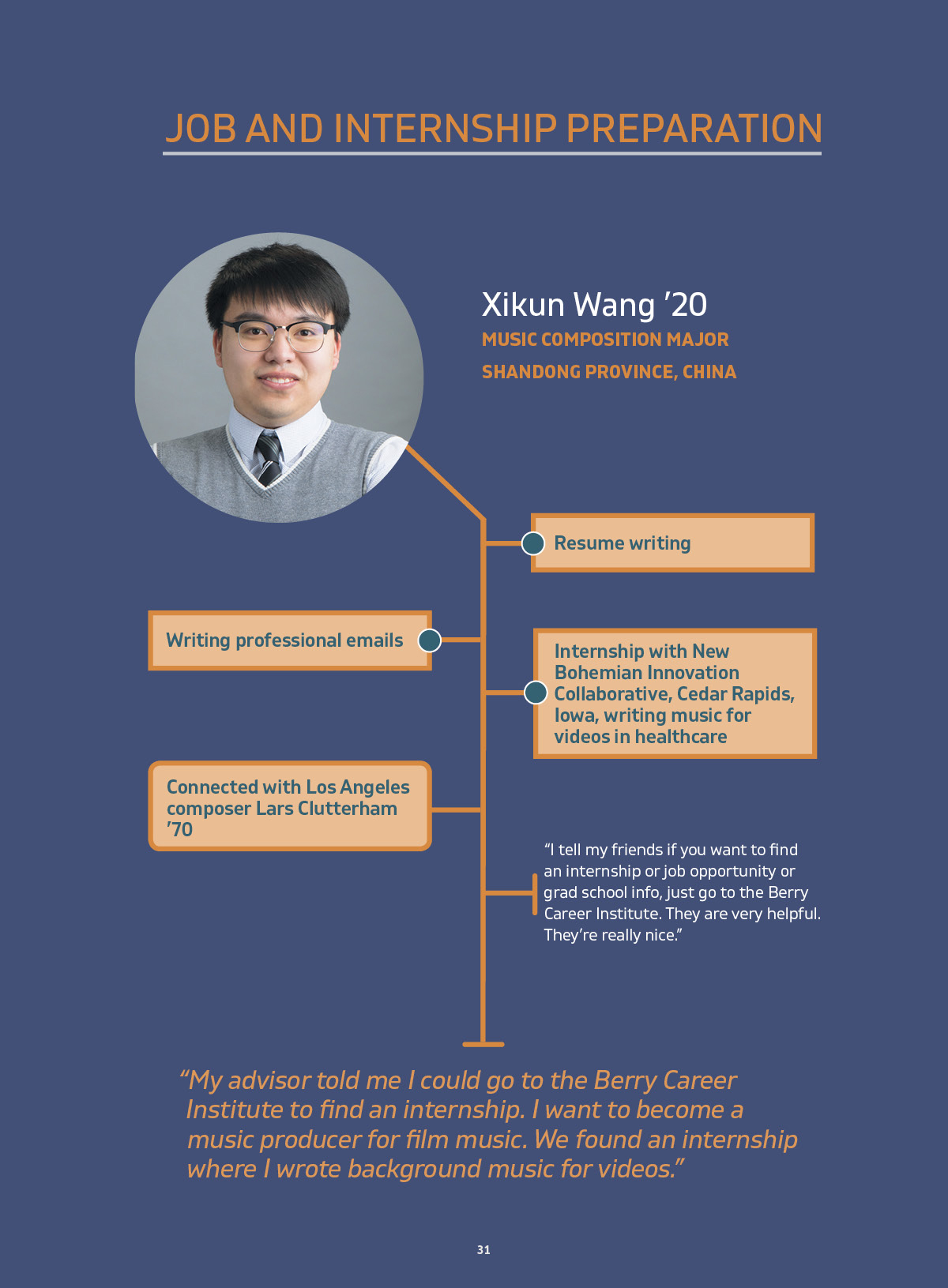 Xikun Wang '20 graphic
