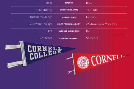 Cornell-vs-Cornell-horiz